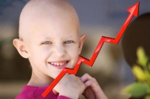 mehr Krebs